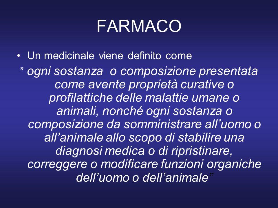 FARMACO Un medicinale viene definito come ogni sostanza o composizione presentata come avente proprietà curative o profilattiche delle malattie umane