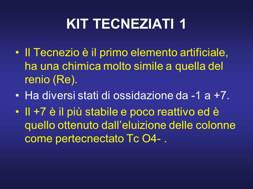KIT TECNEZIATI 1 Il Tecnezio è il primo elemento artificiale, ha una chimica molto simile a quella del renio (Re). Ha diversi stati di ossidazione da