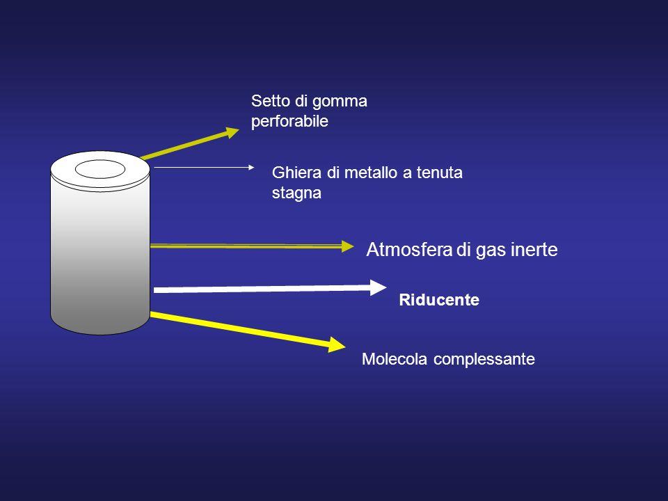 Ghiera di metallo a tenuta stagna Atmosfera di gas inerte Riducente Molecola complessante Setto di gomma perforabile