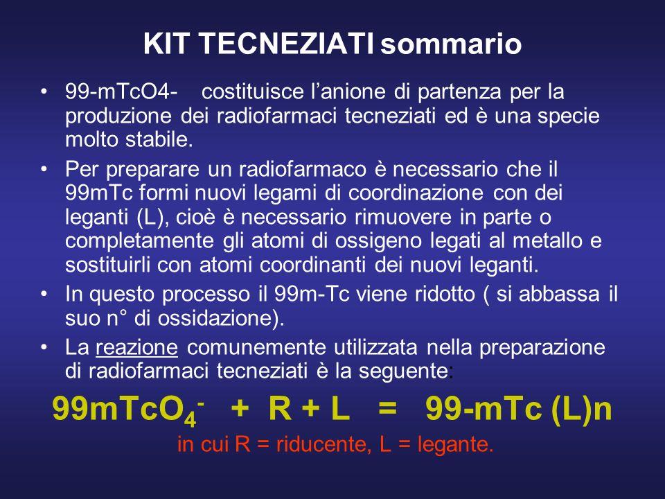 KIT TECNEZIATI sommario 99-mTcO4- costituisce lanione di partenza per la produzione dei radiofarmaci tecneziati ed è una specie molto stabile. Per pre