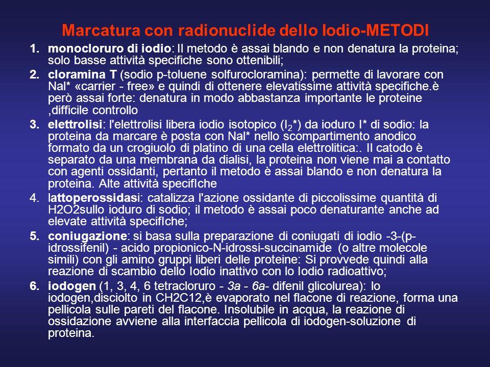 Marcatura con radionuclide dello Iodio-METODI 1.monocloruro di iodio: Il metodo è assai blando e non denatura la proteina; solo basse attività specifi