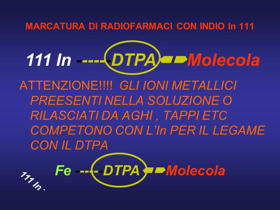 MARCATURA DI RADIOFARMACI CON INDIO In 111 ATTENZIONE!!!! GLI IONI METALLICI PREESENTI NELLA SOLUZIONE O RILASCIATI DA AGHI, TAPPI ETC COMPETONO CON L