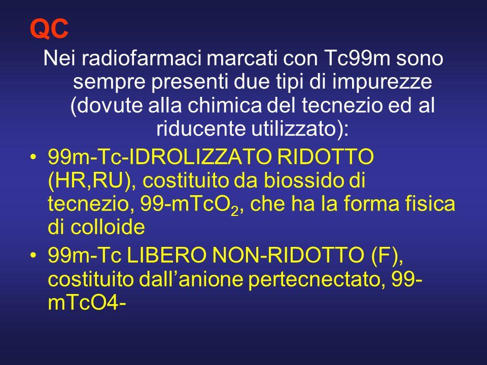 QC Nei radiofarmaci marcati con Tc99m sono sempre presenti due tipi di impurezze (dovute alla chimica del tecnezio ed al riducente utilizzato): 99m-Tc