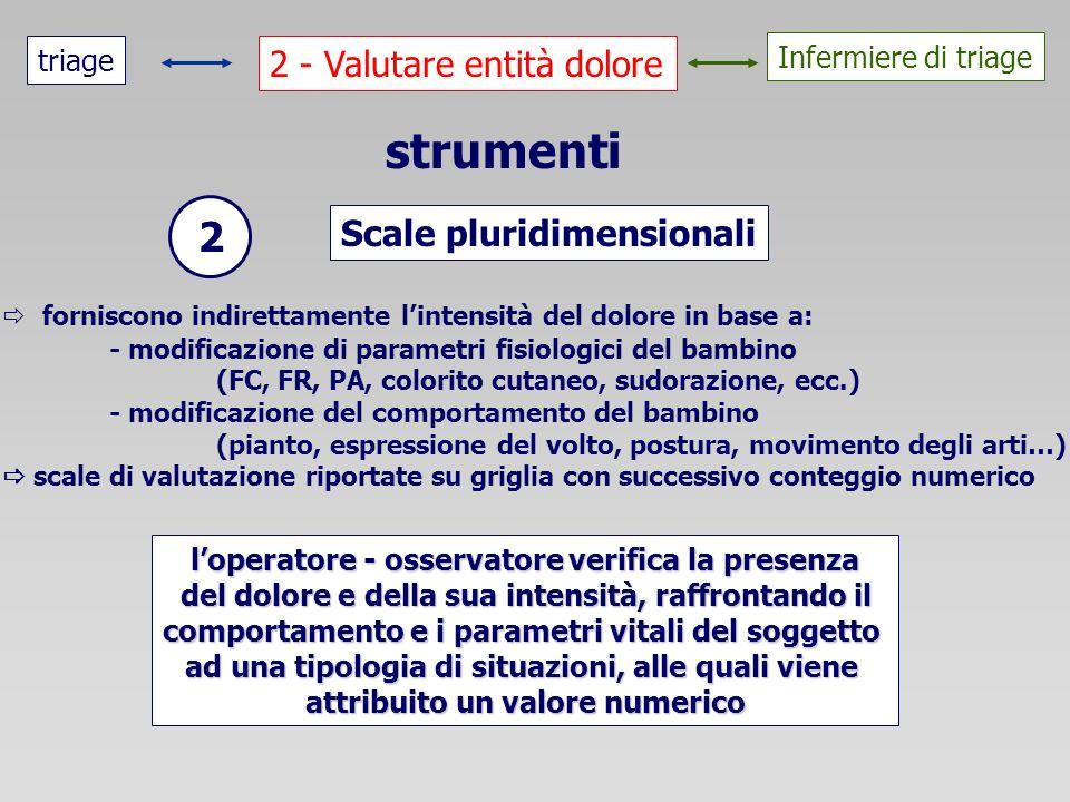 2 Scale pluridimensionali forniscono indirettamente lintensità del dolore in base a: - modificazione di parametri fisiologici del bambino (FC, FR, PA,