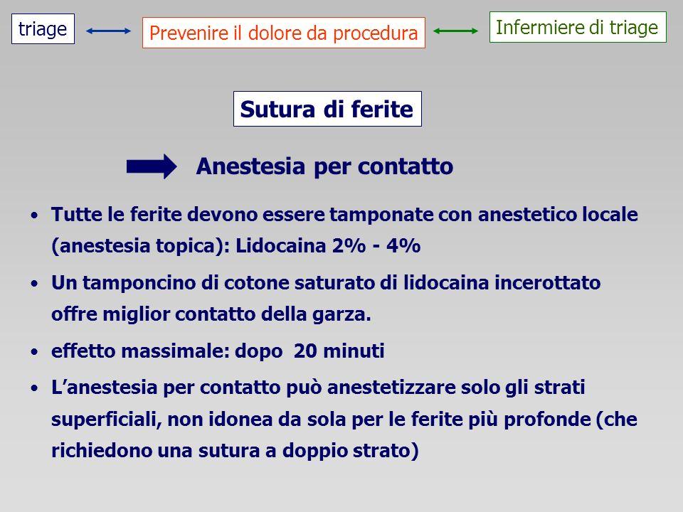 triage Infermiere di triage Prevenire il dolore da procedura Sutura di ferite Anestesia per contatto Tutte le ferite devono essere tamponate con anest