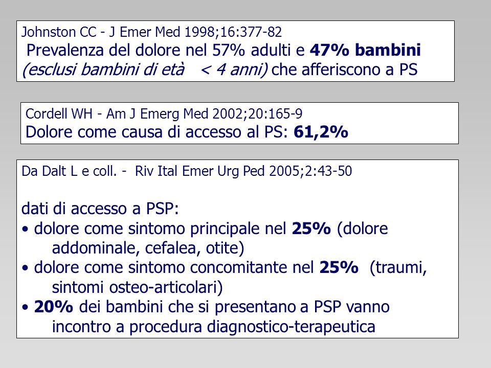 Johnston CC - J Emer Med 1998;16:377-82 Prevalenza del dolore nel 57% adulti e 47% bambini (esclusi bambini di età < 4 anni) che afferiscono a PS Cordell WH - Am J Emerg Med 2002;20:165-9 Dolore come causa di accesso al PS: 61,2% Da Dalt L e coll.