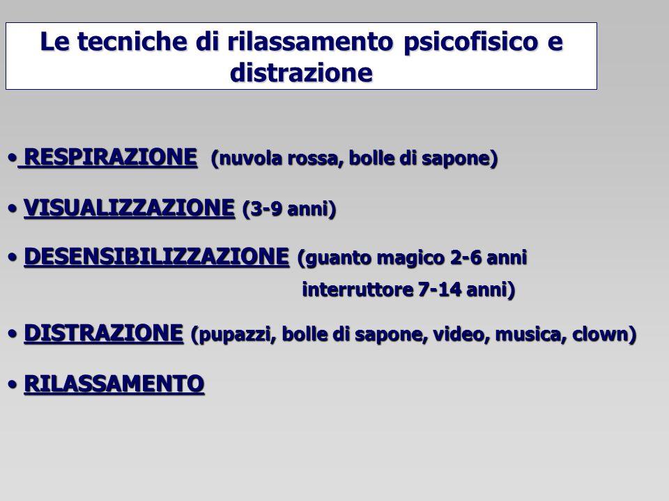 Le tecniche di rilassamento psicofisico e distrazione RESPIRAZIONE (nuvola rossa, bolle di sapone) RESPIRAZIONE (nuvola rossa, bolle di sapone) VISUALIZZAZIONE (3-9 anni) VISUALIZZAZIONE (3-9 anni) DESENSIBILIZZAZIONE (guanto magico 2-6 anni DESENSIBILIZZAZIONE (guanto magico 2-6 anni interruttore 7-14 anni) interruttore 7-14 anni) DISTRAZIONE (pupazzi, bolle di sapone, video, musica, clown) DISTRAZIONE (pupazzi, bolle di sapone, video, musica, clown) RILASSAMENTO RILASSAMENTO