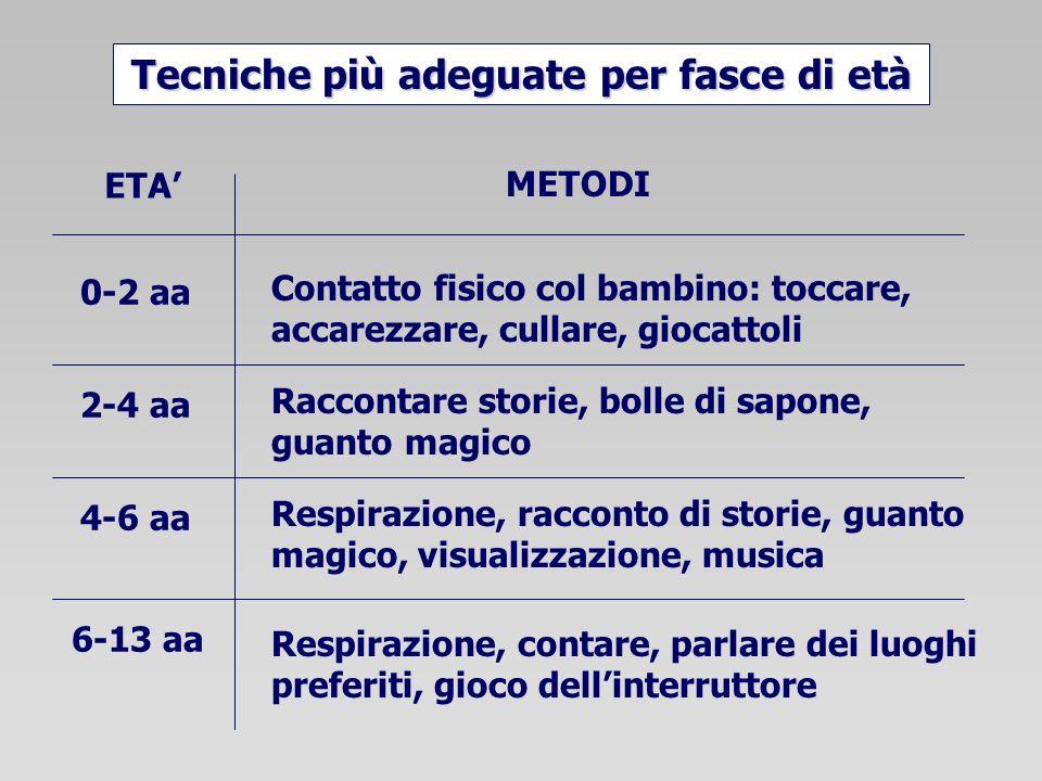 Tecniche più adeguate per fasce di età ETA METODI 0-2 aa Contatto fisico col bambino: toccare, accarezzare, cullare, giocattoli 2-4 aa Raccontare stor
