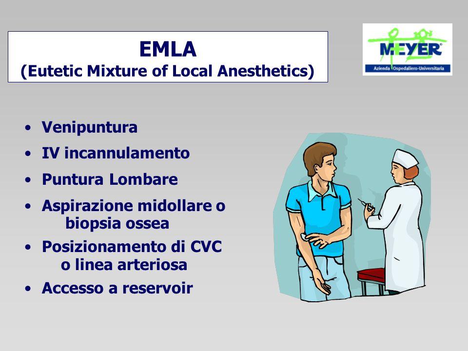 EMLA (Eutetic Mixture of Local Anesthetics) Venipuntura IV incannulamento Puntura Lombare Aspirazione midollare o biopsia ossea Posizionamento di CVC