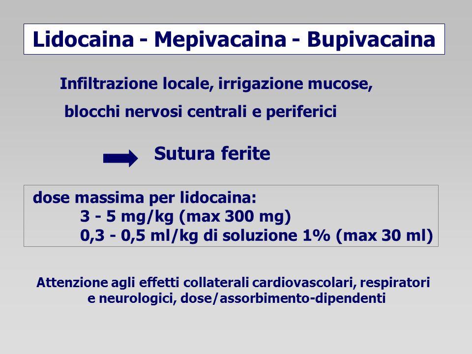 Sutura ferite Lidocaina - Mepivacaina - Bupivacaina Infiltrazione locale, irrigazione mucose, blocchi nervosi centrali e periferici Attenzione agli effetti collaterali cardiovascolari, respiratori e neurologici, dose/assorbimento-dipendenti dose massima per lidocaina: 3 - 5 mg/kg (max 300 mg) 0,3 - 0,5 ml/kg di soluzione 1% (max 30 ml)