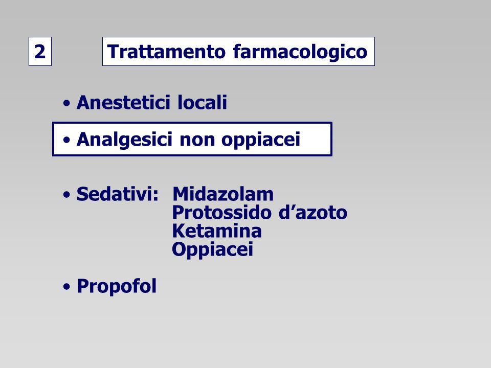 Anestetici locali Analgesici non oppiacei Sedativi: Midazolam Protossido dazoto Ketamina Oppiacei Propofol Trattamento farmacologico2