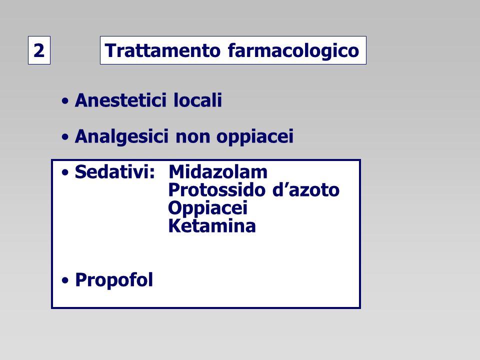 Anestetici locali Analgesici non oppiacei Sedativi: Midazolam Protossido dazoto Oppiacei Ketamina Propofol Trattamento farmacologico2