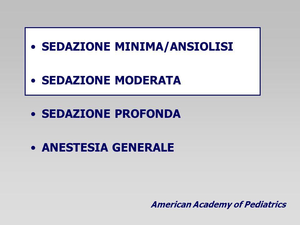 SEDAZIONE MINIMA/ANSIOLISI SEDAZIONE MODERATA SEDAZIONE PROFONDA ANESTESIA GENERALE American Academy of Pediatrics