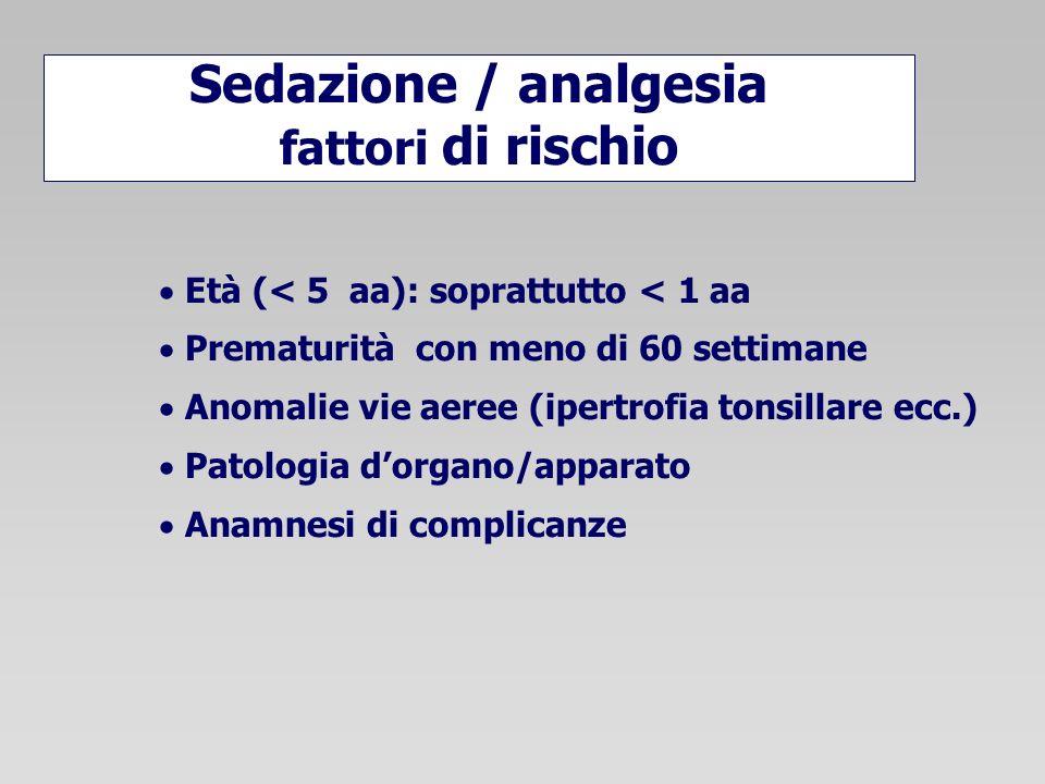 Età (< 5 aa): soprattutto < 1 aa Prematurità con meno di 60 settimane Anomalie vie aeree (ipertrofia tonsillare ecc.) Patologia dorgano/apparato Anamn