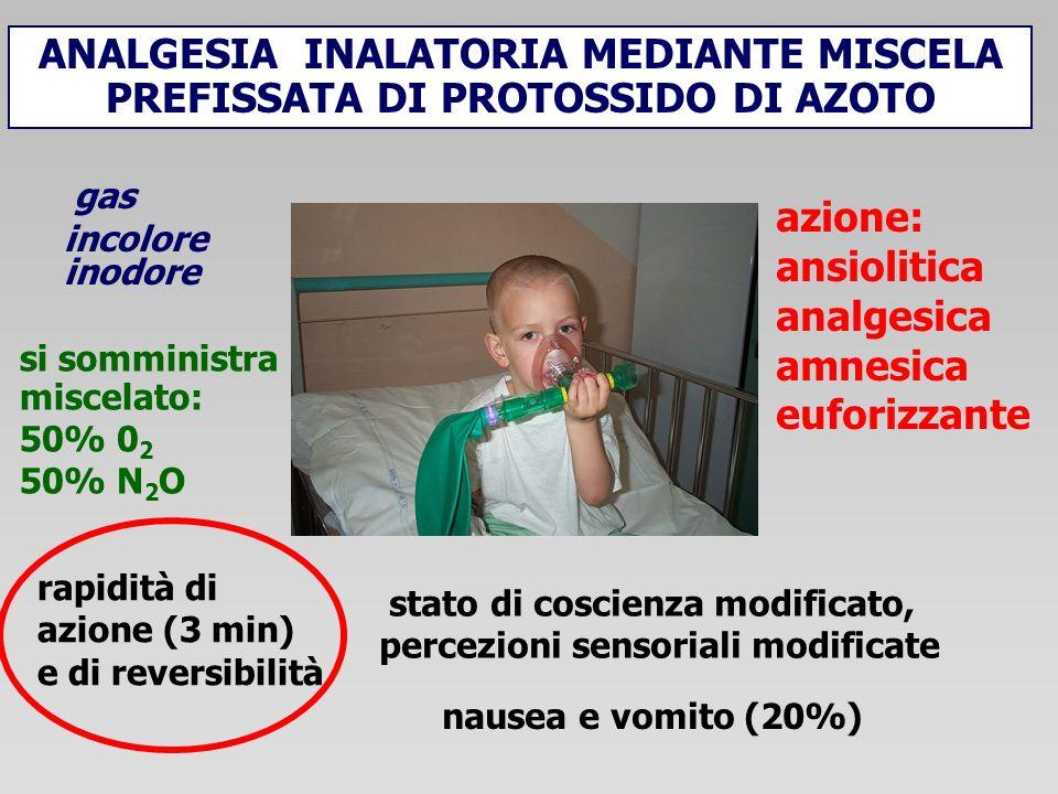 ANALGESIA INALATORIA MEDIANTE MISCELA PREFISSATA DI PROTOSSIDO DI AZOTO si somministra miscelato: 50% 0 2 50% N 2 O gas incolore inodore azione: ansio