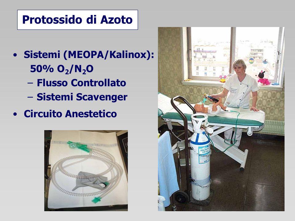 Protossido di Azoto Sistemi (MEOPA/Kalinox): 50% O 2 /N 2 O –Flusso Controllato –Sistemi Scavenger Circuito Anestetico