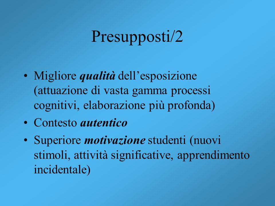 Presupposti/2 Migliore qualità dellesposizione (attuazione di vasta gamma processi cognitivi, elaborazione più profonda) Contesto autentico Superiore