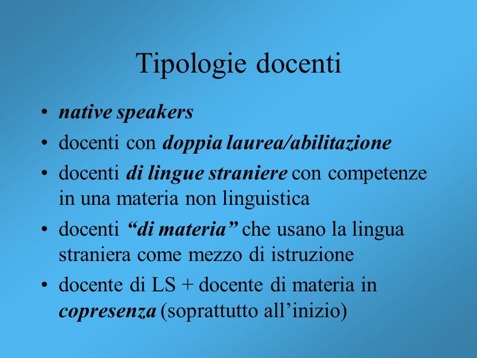 Tipologie docenti native speakers docenti con doppia laurea/abilitazione docenti di lingue straniere con competenze in una materia non linguistica doc