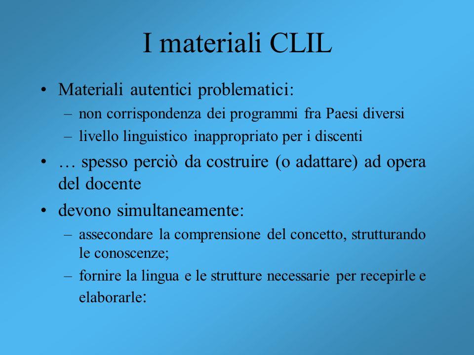 I materiali CLIL Materiali autentici problematici: –non corrispondenza dei programmi fra Paesi diversi –livello linguistico inappropriato per i discen