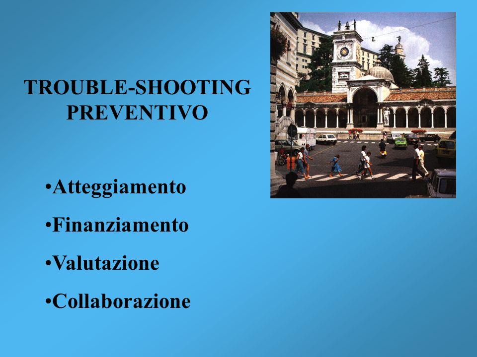 TROUBLE-SHOOTING PREVENTIVO Atteggiamento Finanziamento Valutazione Collaborazione