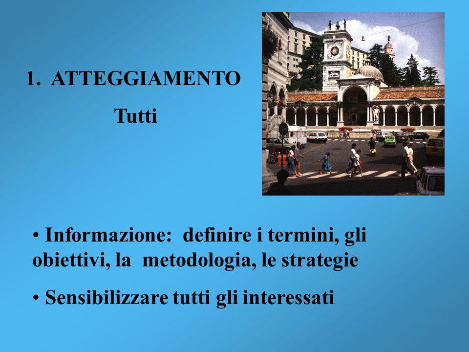 1. ATTEGGIAMENTO Tutti Informazione: definire i termini, gli obiettivi, la metodologia, le strategie Sensibilizzare tutti gli interessati
