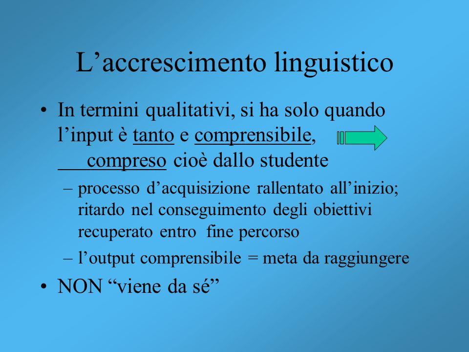 Laccrescimento linguistico In termini qualitativi, si ha solo quando linput è tanto e comprensibile, compreso cioè dallo studente –processo dacquisizi