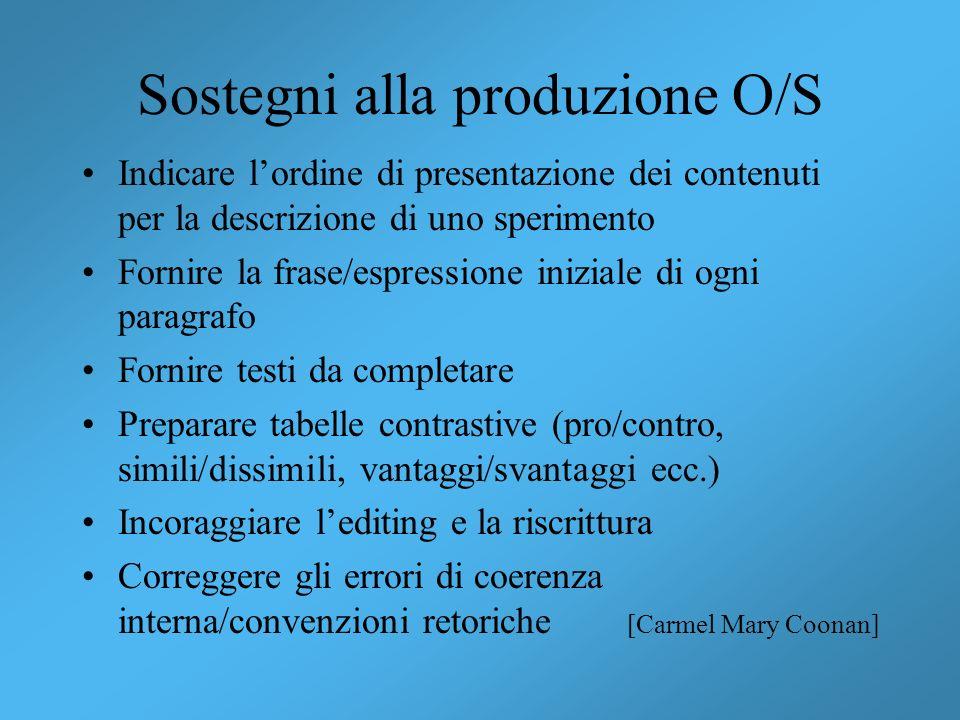 Sostegni alla produzione O/S Indicare lordine di presentazione dei contenuti per la descrizione di uno sperimento Fornire la frase/espressione inizial