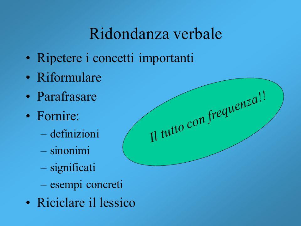 Ridondanza verbale Ripetere i concetti importanti Riformulare Parafrasare Fornire: –definizioni –sinonimi –significati –esempi concreti Riciclare il l