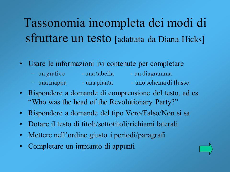 Tassonomia incompleta dei modi di sfruttare un testo [adattata da Diana Hicks] Usare le informazioni ivi contenute per completare –un grafico - una ta