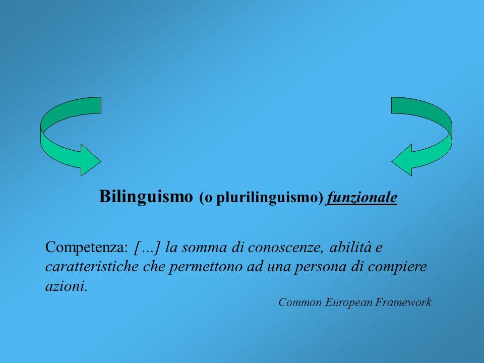 Bilinguismo (o plurilinguismo) funzionale Competenza: […] la somma di conoscenze, abilità e caratteristiche che permettono ad una persona di compiere