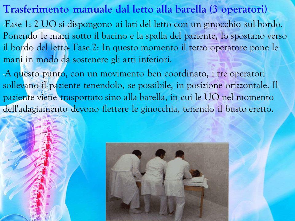 Sollevamento da terra di un paziente (2 unit à operative) II primo operatore si pone alle spalle del paziente con un ginocchio per terra ed effettua una presa crociata (mani davanti al torace).
