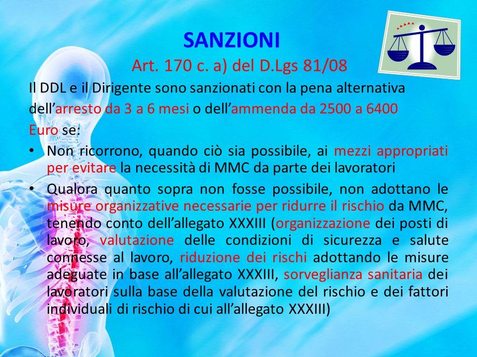 SANZIONI Art.170 c.
