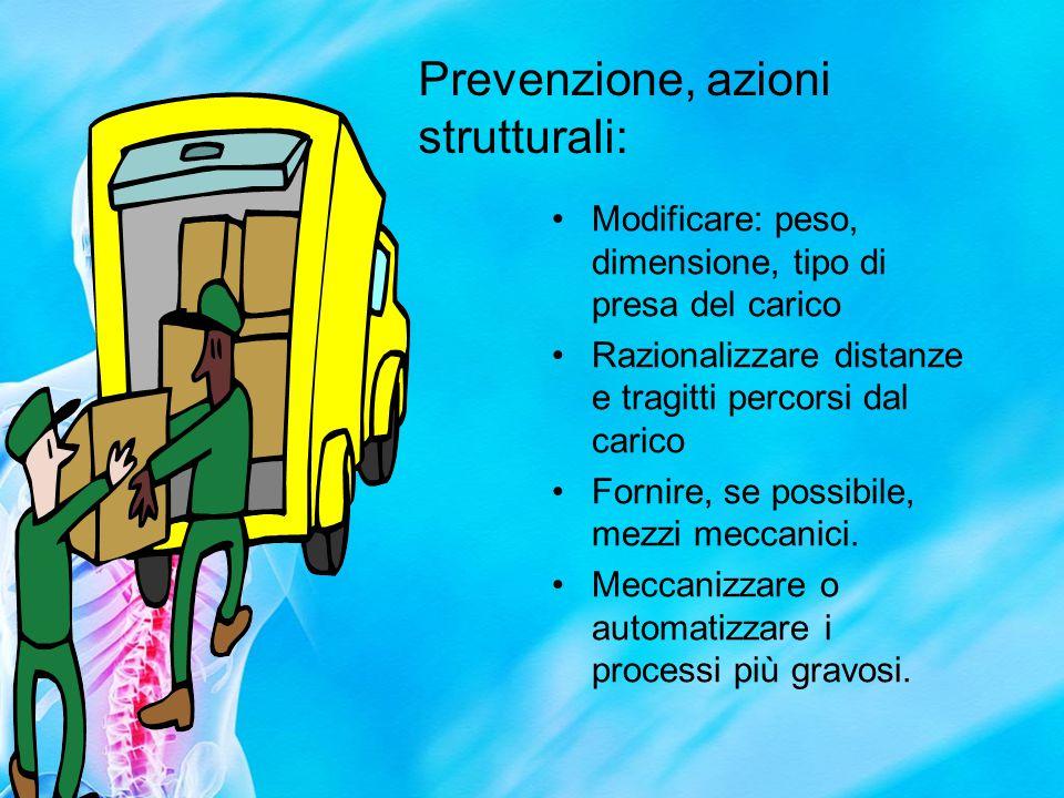 Prevenzione: posture fisse Modificare secondo criteri ergonomici layout del posto di lavoro Fornire arredi e strumenti idonei