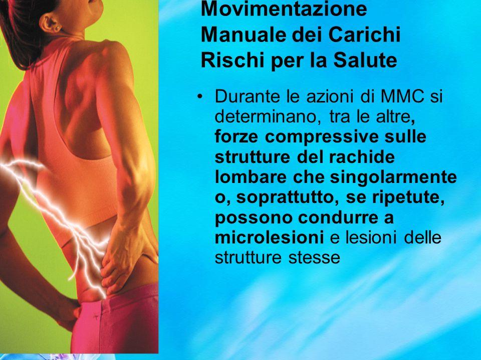 Movimentazione Manuale dei Carichi Rischi per la Salute La struttura maggiormente sensibile alla MMC è il Rachide dorso-lombare e precisamente: Cartilagine limitante del piatto vertebrale Disco intervertebrale
