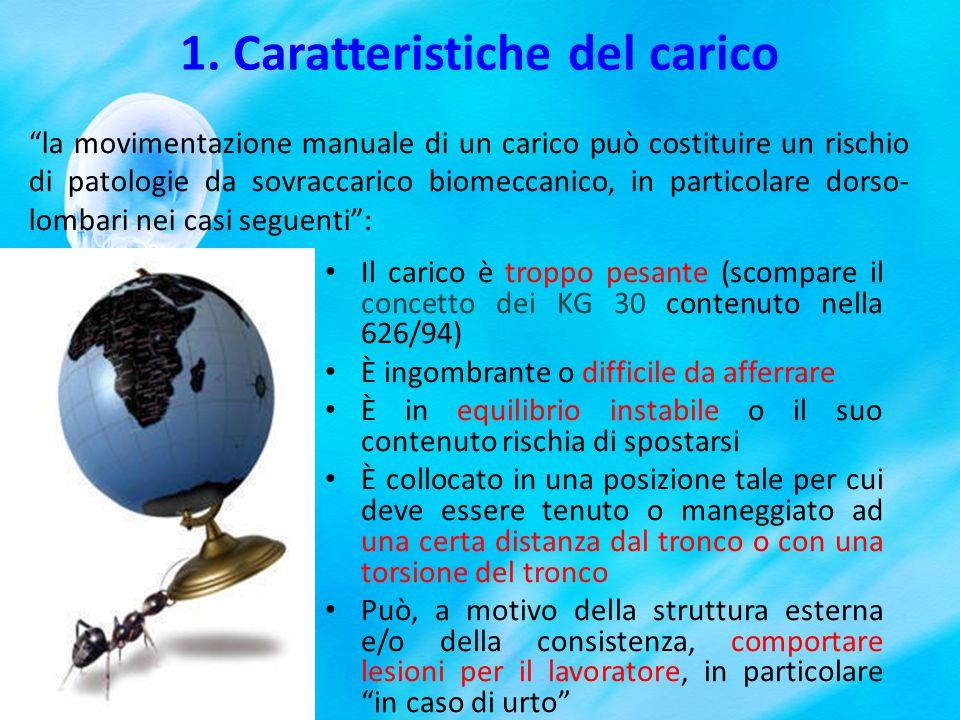 1. Caratteristiche del carico Il carico è troppo pesante (scompare il concetto dei KG 30 contenuto nella 626/94) È ingombrante o difficile da afferrar