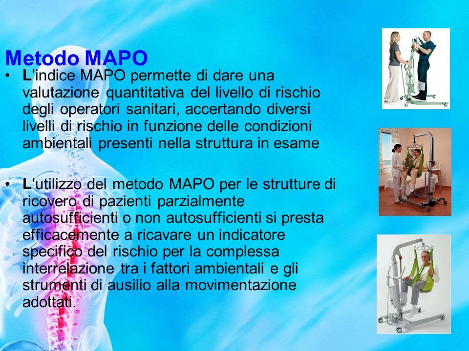 Metodo MAPO Descrizione funzionale Il Metodo MAPO si propone di determinare un indicatore sintetico, sulla base della valutazione di una serie di fattori di rischio specifici nella movimentazione dei pazienti.