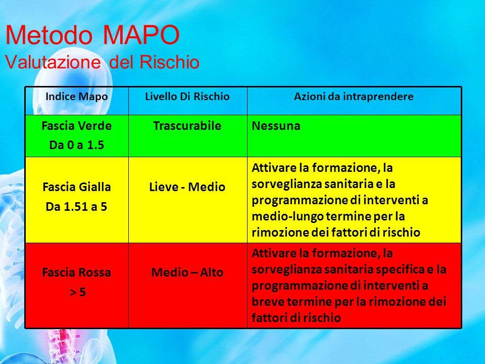 ISO 11228-2: MANUAL HANDLING- PUSHING AND PULLING DESTINATO A VALUTAZIONE E GESTIONE DELLE ATTIVITA DI TRAINO E SPINTA PREVEDE METODI DI PRIMO E DI SECONDO LIVELLO IL METODO DI PRIMO LIVELLO ADOTTA LE CLASSICHE TAVOLE DI SNOOK E CIRIELLO PER FORZE INIZIALI E DI MANTENIMENTO PER GENERE (COPERTURA AL 90° PERCENTILE) LA CLASSIFICAZIONE DEL RISCHIO PROPOSTA E DEL TIPO PRESENTE/ASSENTE IL METODO DI SECONDO LIVELLO E MOLTO COMPLICATO PER FINI APPLICATIVI, CONSIDERA FORZE MUSCOLARI E FORZE SCHELETRICHE IN FUNZIONE DI PROFILI DIVERSIFICATI DI POPOLAZIONE LAVORATIVA LA CLASSIFICAZIONE DEL RISCHIO E SECONDO IL SISTEMA DELLE TRE FASCE (VERDE; GIALLO; ROSSO) CON VALORI CHIAVE A 0,85 ED 1 DEL RAPPORTO TRA FORZA ESERCITATA E FORZA DI RIFERIMENTO