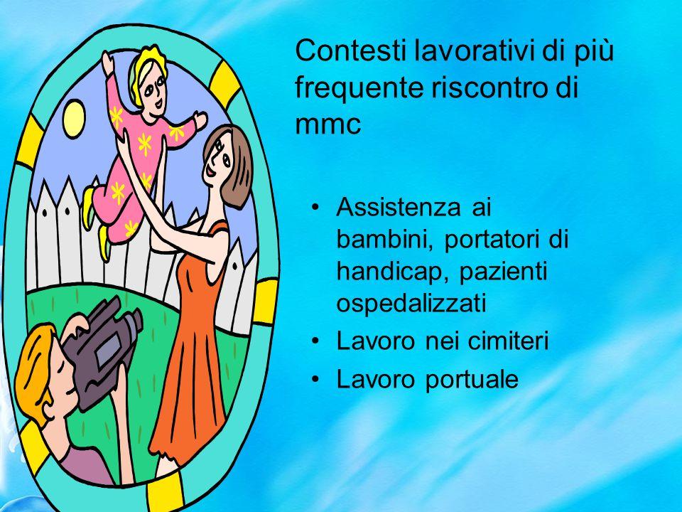 NORMATIVE PRECEDENTI AL D.LGS. 81/08