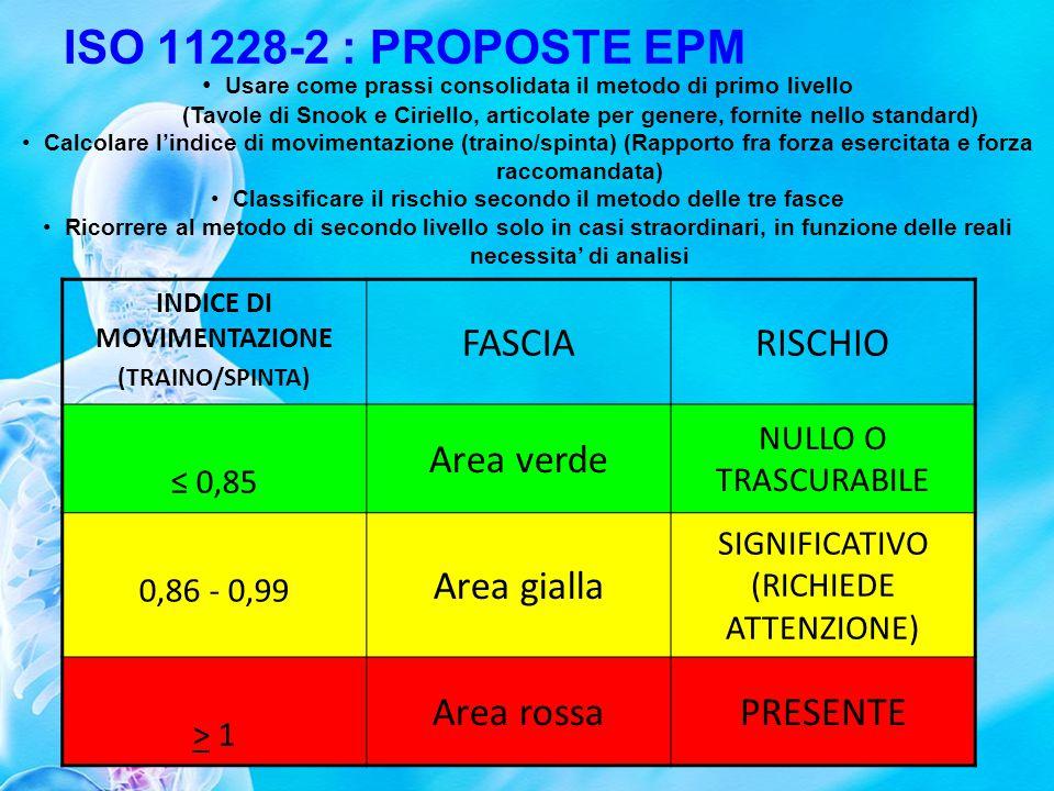Area verde IM < 0.85 La situazione è accettabile e non è richiesto alcuno specifico intervento