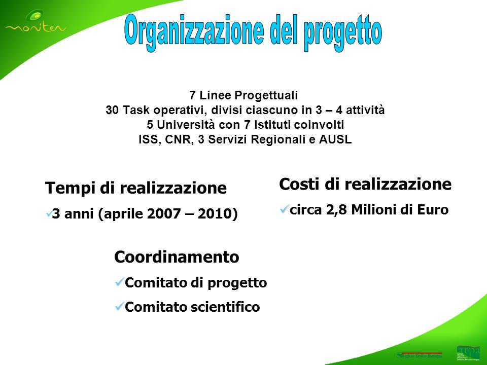7 Linee Progettuali 3 30 Task operativi, divisi ciascuno in 3 – 4 attività 5 Università con 7 Istituti coinvolti ISS, CNR, 3 Servizi Regionali e AUSL Tempi di realizzazione 3 anni (aprile 2007 – 2010) Costi di realizzazione circa 2,8 Milioni di Euro Coordinamento Comitato di progetto Comitato scientifico