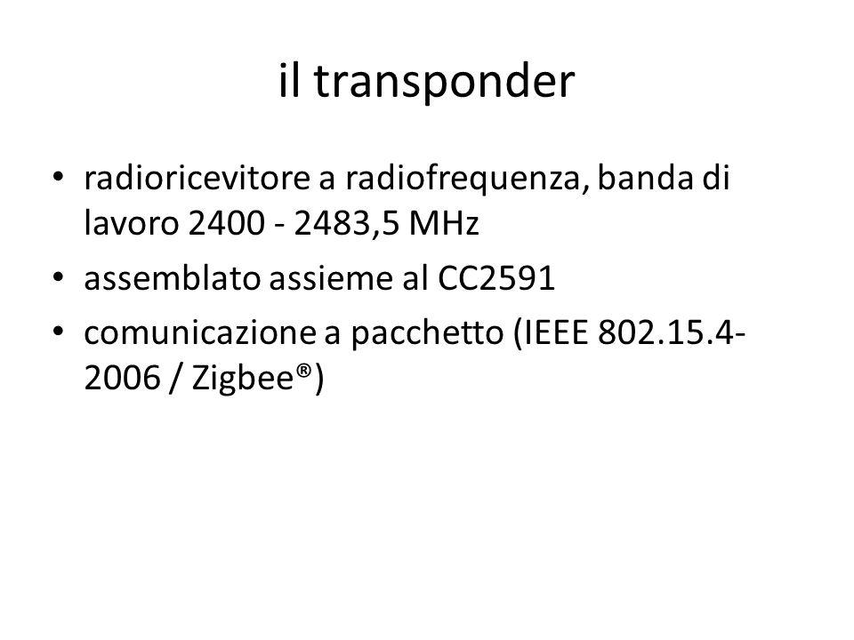 il transponder radioricevitore a radiofrequenza, banda di lavoro 2400 - 2483,5 MHz assemblato assieme al CC2591 comunicazione a pacchetto (IEEE 802.15.4- 2006 / Zigbee®)