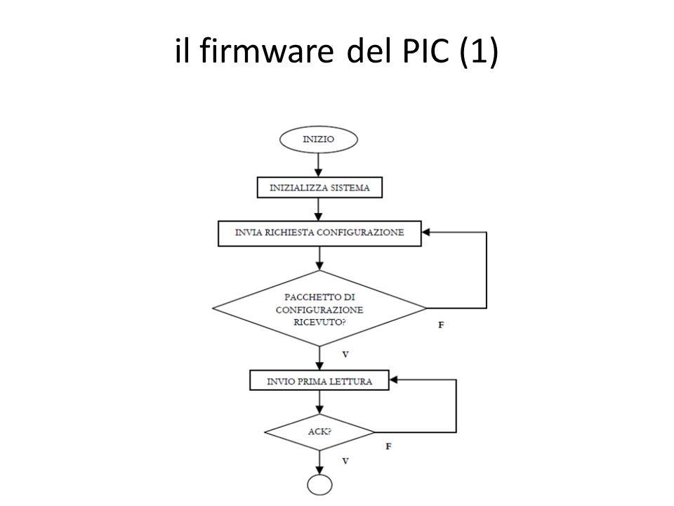 il firmware del PIC (1)