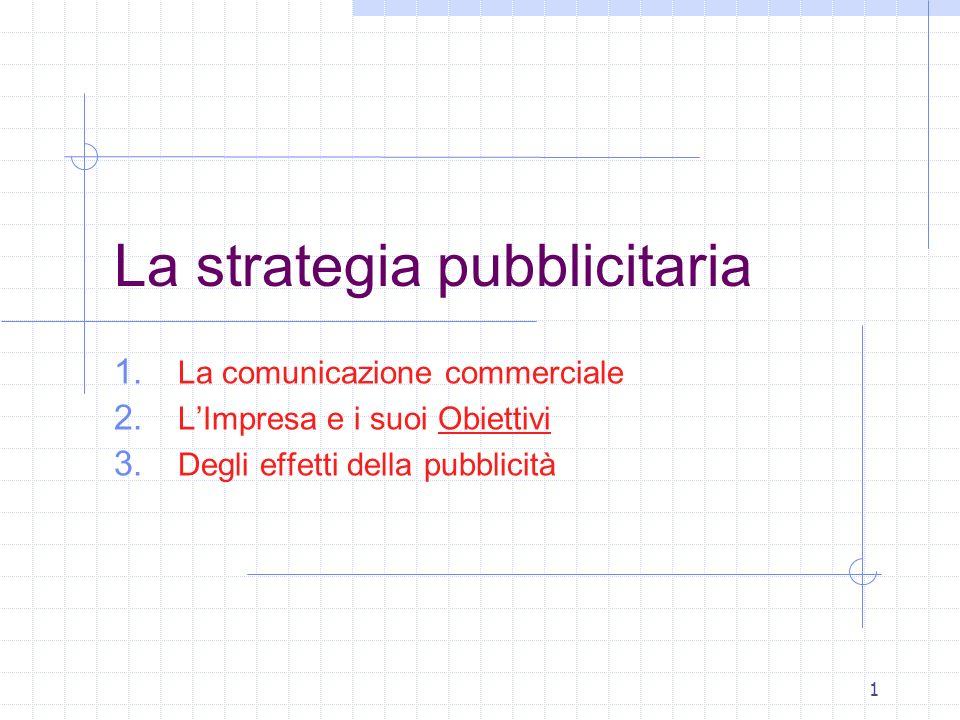 1 La strategia pubblicitaria 1. La comunicazione commerciale 2. LImpresa e i suoi Obiettivi 3. Degli effetti della pubblicità