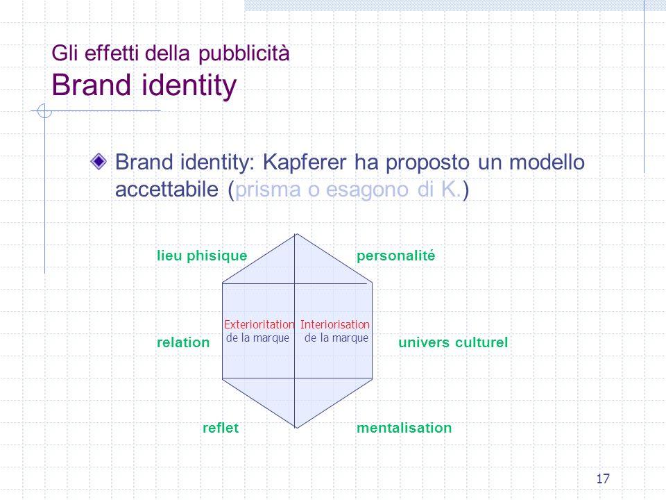 17 Gli effetti della pubblicità Brand identity Brand identity: Kapferer ha proposto un modello accettabile (prisma o esagono di K.) lieu phisiqueperso