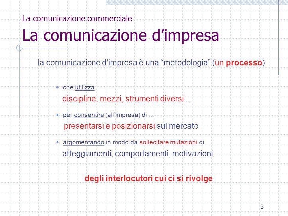 3 La comunicazione commerciale La comunicazione dimpresa la comunicazione dimpresa è una metodologia (un processo) che utilizza discipline, mezzi, str