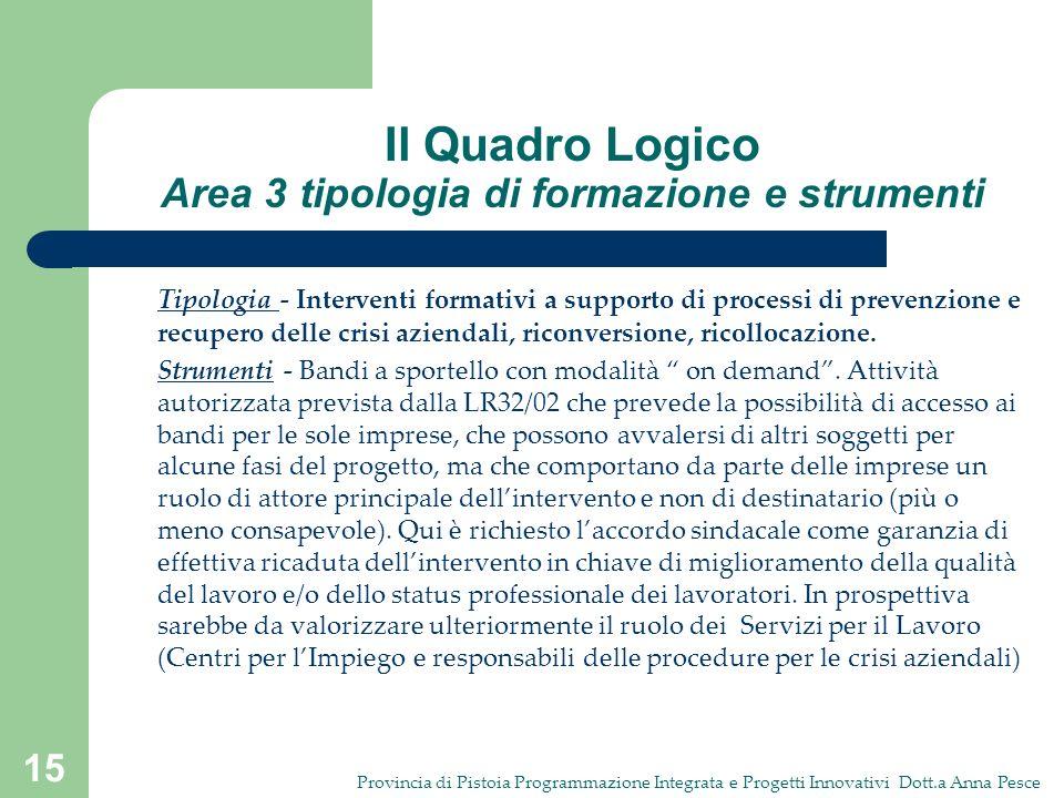15 Il Quadro Logico Area 3 tipologia di formazione e strumenti Tipologia - Interventi formativi a supporto di processi di prevenzione e recupero delle crisi aziendali, riconversione, ricollocazione.