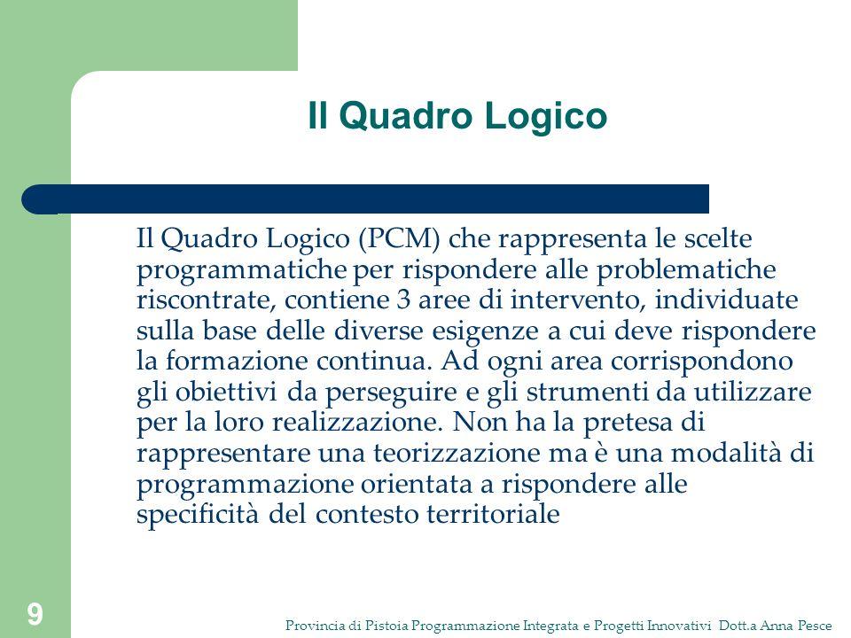 9 Il Quadro Logico Il Quadro Logico (PCM) che rappresenta le scelte programmatiche per rispondere alle problematiche riscontrate, contiene 3 aree di intervento, individuate sulla base delle diverse esigenze a cui deve rispondere la formazione continua.