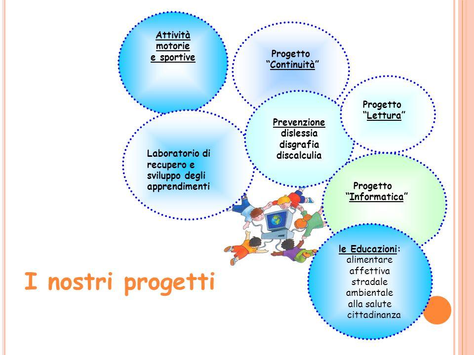 Attività motorie e sportive Laboratorio di recupero e sviluppo degli apprendimenti Progetto Continuità Prevenzione dislessia disgrafia discalculia Pro