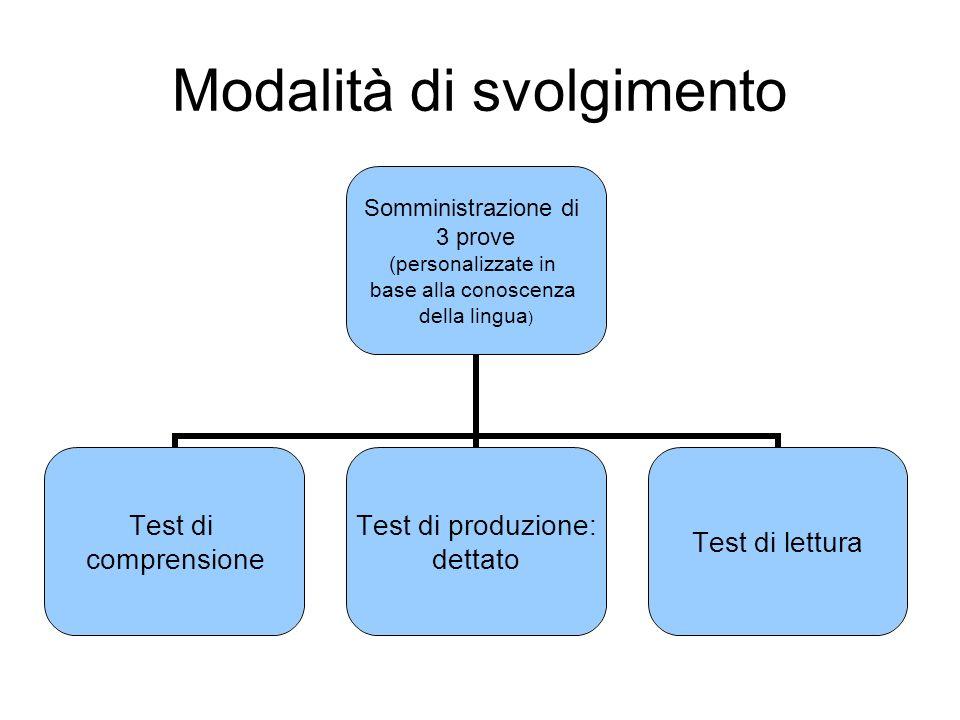 Modalità di svolgimento Somministrazione di 3 prove (personalizzate in base alla conoscenza della lingua) Test di comprensione Test di produzione: dettato Test di lettura