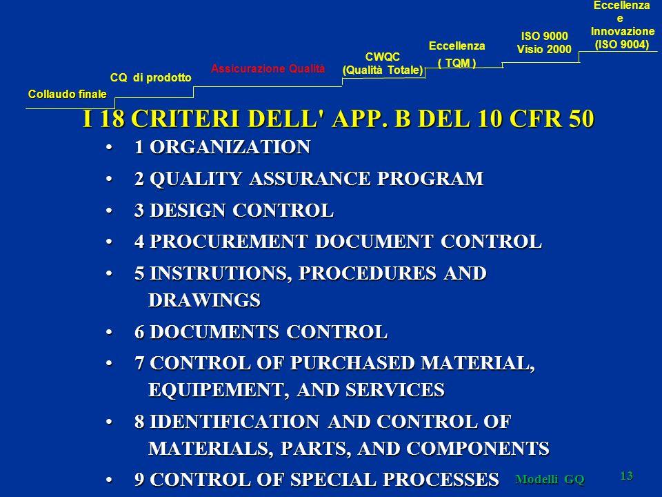 I 18 CRITERI DELL' APP. B DEL 10 CFR 50 1 ORGANIZATION1 ORGANIZATION 2 QUALITY ASSURANCE PROGRAM2 QUALITY ASSURANCE PROGRAM 3 DESIGN CONTROL3 DESIGN C